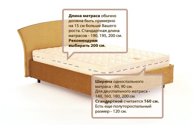 Размеры матрасов для кроватей